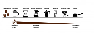 2-mielenie-frenchpress.png